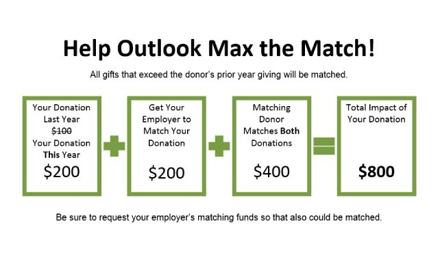 Match the Max Infographic